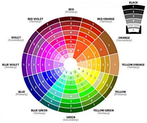 Nguyên tắc pha màu trong quy trình in lụa