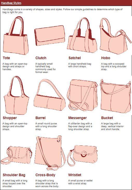 các kiểu dáng túi xách thời trang
