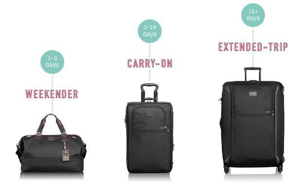 chọn vali phù hợp chuyến đi